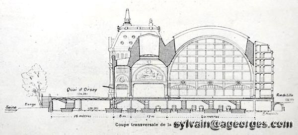 gare orsay exposition universelle 1900